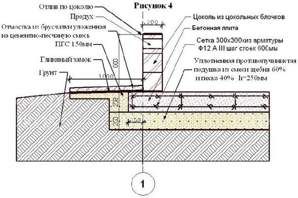 На пересечениях ребер фундаментной плиты устанавливаются колонны при...